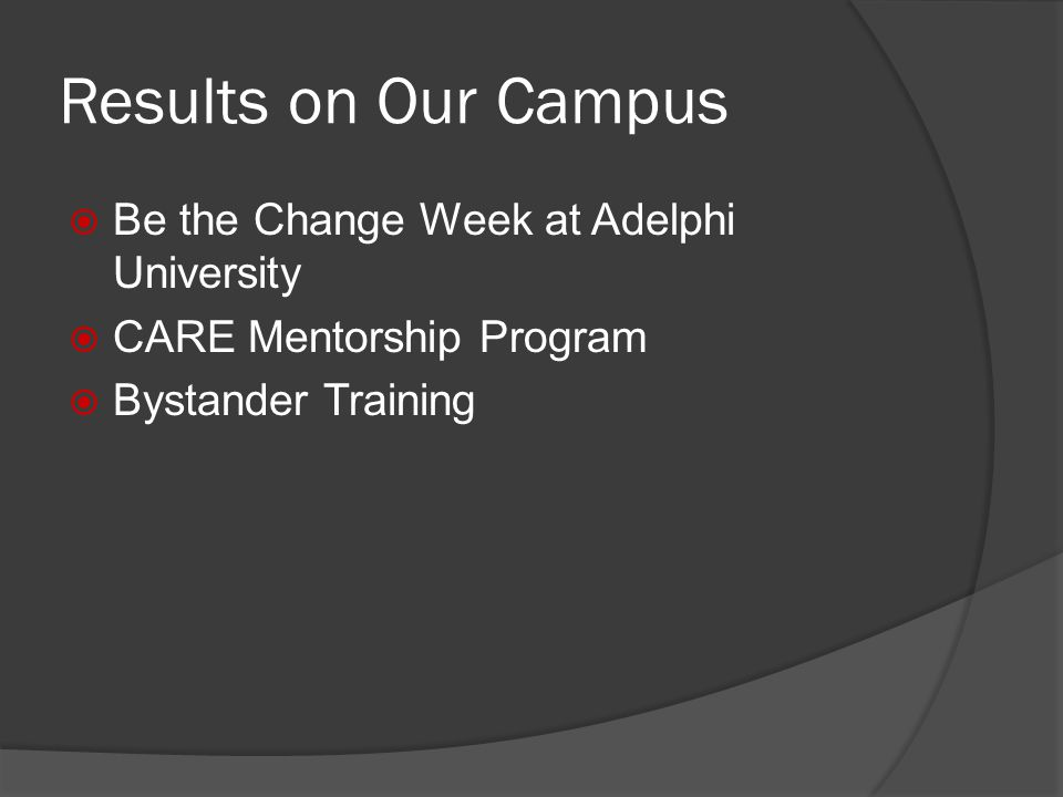 Results on Our Campus Be the Change Week at Adelphi University CARE Mentorship Program Bystander Training