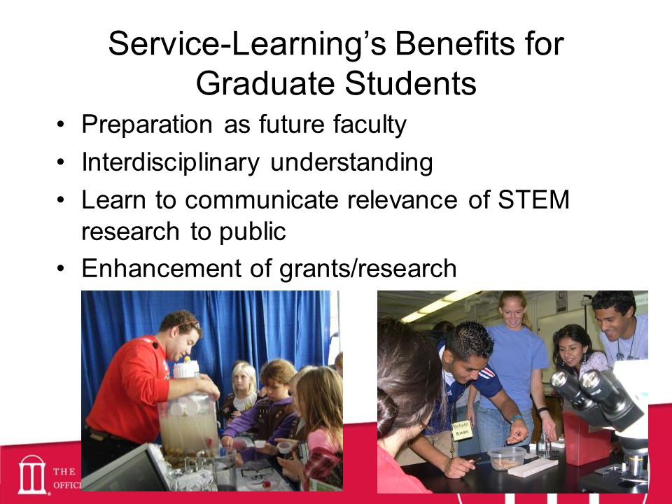 Service-Learnings Benefits for Graduate Students Preparation as future faculty Interdisciplinary understanding Learn to communicate relevance of STEM research to public Enhancement of grants/research