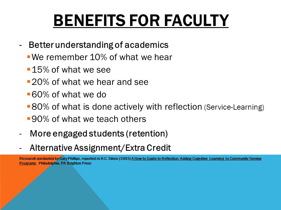 BENEFITS FOR FACULTY - Better understanding of academics We remember 10% of what we hear 15% of what we see 20% of what we hear and see 60% of what we do 80% of what is done actively with reflection (Service-Learning) 90% of what we teach others -More engaged students (retention) -Alternative Assignment/Extra Credit Research conducted by Gary Phillips, reported in H.C.