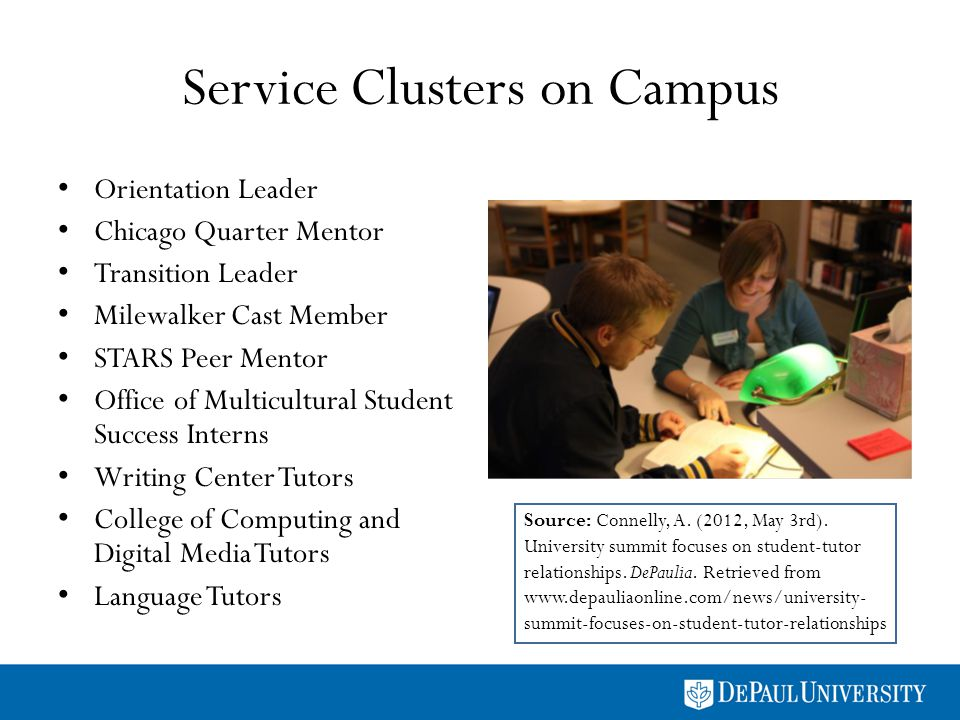 Service Clusters on Campus Orientation Leader Chicago Quarter Mentor Transition Leader Milewalker Cast Member STARS Peer Mentor Office of Multicultural Student Success Interns Writing Center Tutors College of Computing and Digital Media Tutors Language Tutors Source: Connelly, A.