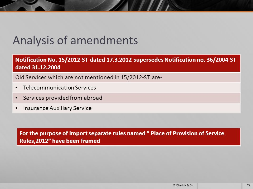 Analysis of amendments Notification No. 15/2012-ST dated 17.3.2012 supersedes Notification no.