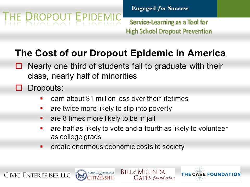 The Cost of our Dropout Epidemic in America Nearly one third of students fail to graduate with their class, nearly half of minorities Dropouts: earn about $1 million less over their lifetimes are twice more likely to slip into poverty are 8 times more likely to be in jail are half as likely to vote and a fourth as likely to volunteer as college grads create enormous economic costs to society 2