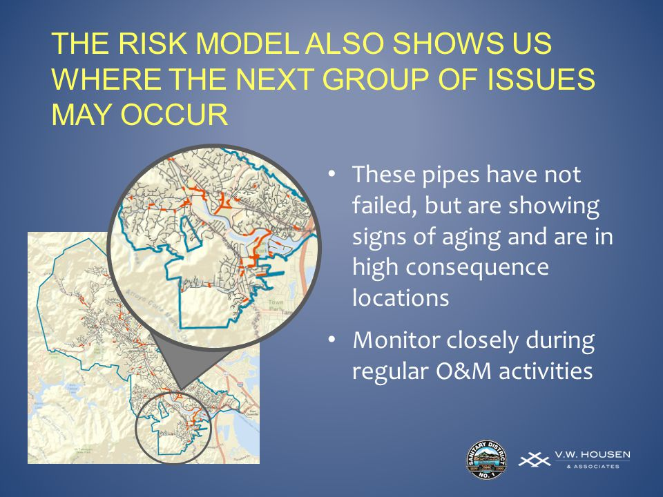 THE RISK MODEL ALSO SHOWS US WHERE THE NEXT GROUP OF ISSUES MAY OCCUR These pipes have not failed, but are showing signs of aging and are in high consequence locations Monitor closely during regular O&M activities