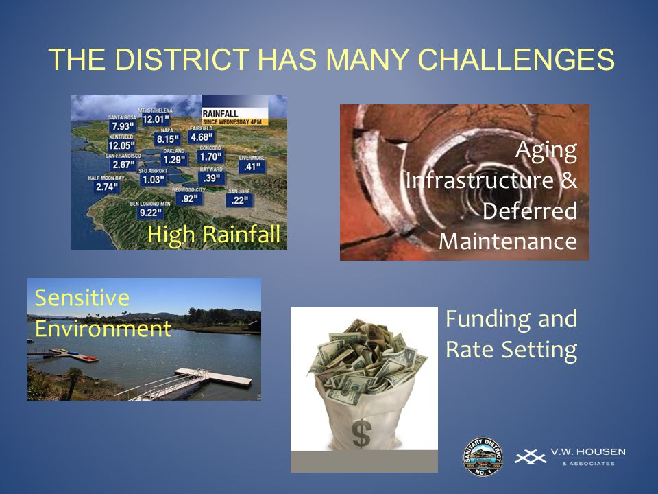 THE DISTRICT HAS MANY CHALLENGES High Rainfall Aging Infrastructure & Deferred Maintenance Sensitive Environment Funding and Rate Setting
