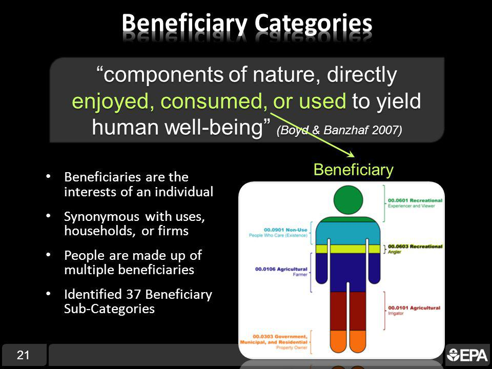 21 components of nature, directly enjoyed, consumed, or used to yield human well-being (Boyd & Banzhaf 2007)components of nature, directly enjoyed, consumed, or used to yield human well-being (Boyd & Banzhaf 2007) Beneficiary Beneficiaries are the interests of an individual Synonymous with uses, households, or firms People are made up of multiple beneficiaries Identified 37 Beneficiary Sub-Categories
