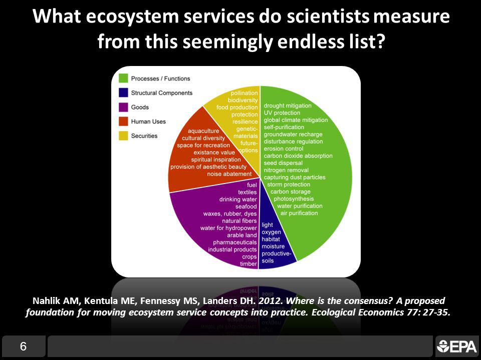 What ecosystem services do scientists measure from this seemingly endless list.