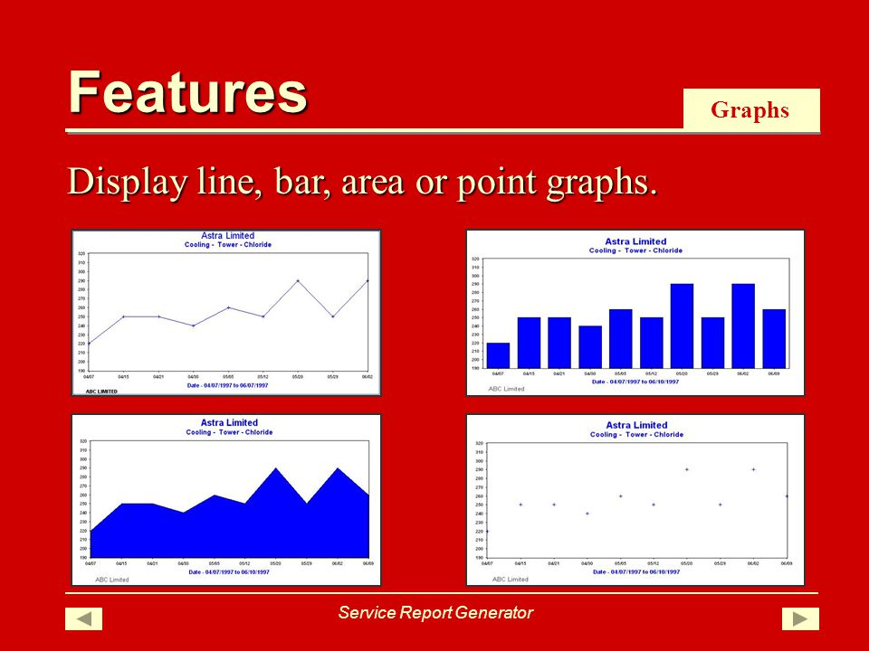 Graphs Display line, bar, area or point graphs. Features Service Report Generator