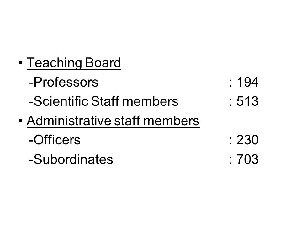 Teaching Board -Professors: 194 -Scientific Staff members: 513 Administrative staff members -Officers: 230 -Subordinates: 703