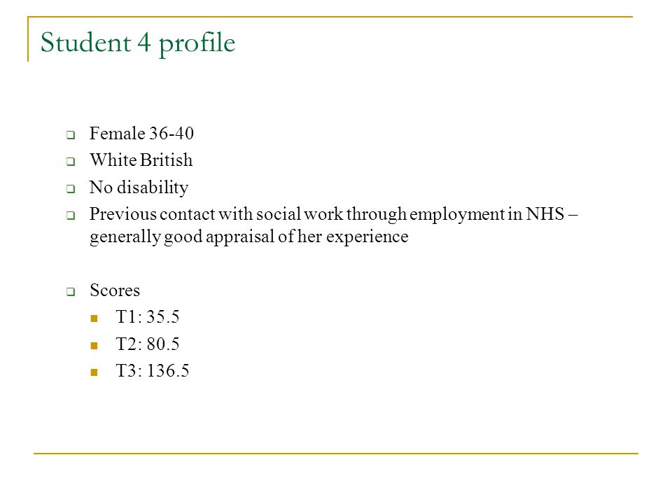 Student 4 profile Female 36-40 White British No disability Previous contact with social work through employment in NHS – generally good appraisal of her experience Scores T1: 35.5 T2: 80.5 T3: 136.5