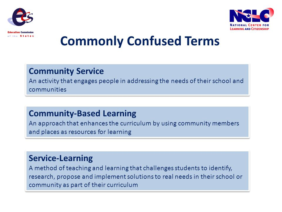 Commonly Confused Terms Community-Based Learning An approach that enhances the curriculum by using community members and places as resources for learning Community-Based Learning An approach that enhances the curriculum by using community members and places as resources for learning Community Service An activity that engages people in addressing the needs of their school and communities Community Service An activity that engages people in addressing the needs of their school and communities Service-Learning A method of teaching and learning that challenges students to identify, research, propose and implement solutions to real needs in their school or community as part of their curriculum Service-Learning A method of teaching and learning that challenges students to identify, research, propose and implement solutions to real needs in their school or community as part of their curriculum