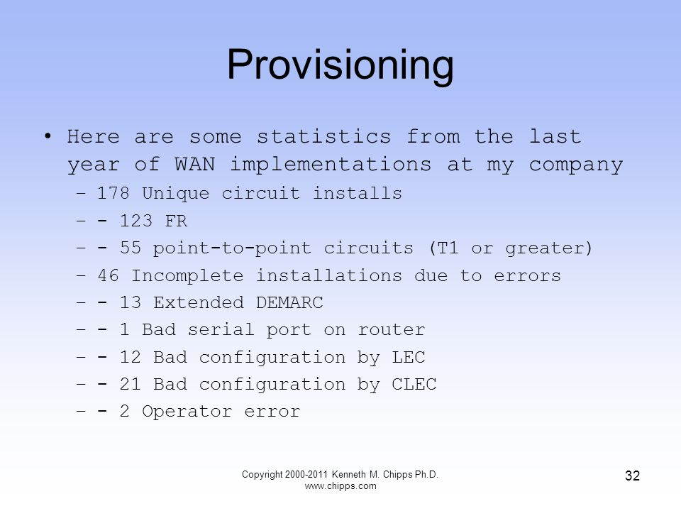 Provisioning Here are some statistics from the last year of WAN implementations at my company –178 Unique circuit installs –- 123 FR –- 55 point-to-point circuits (T1 or greater) –46 Incomplete installations due to errors –- 13 Extended DEMARC –- 1 Bad serial port on router –- 12 Bad configuration by LEC –- 21 Bad configuration by CLEC –- 2 Operator error Copyright 2000-2011 Kenneth M.