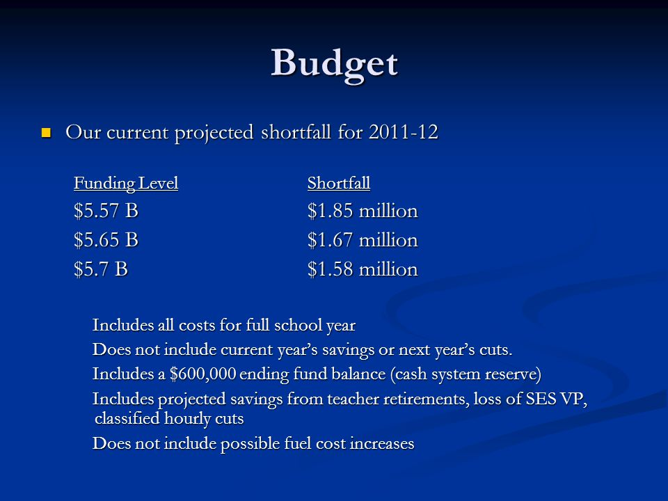 Budget Our current projected shortfall for 2011-12 Our current projected shortfall for 2011-12 Funding LevelShortfall $5.57 B$1.85 million $5.65 B$1.67 million $5.7 B$1.58 million Includes all costs for full school year Includes all costs for full school year Does not include current years savings or next years cuts.