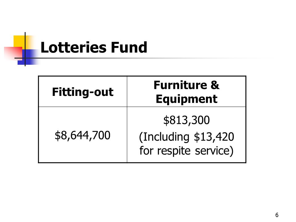 6 Lotteries Fund Fitting-out Furniture & Equipment $8,644,700 $813,300 (Including $13,420 for respite service)