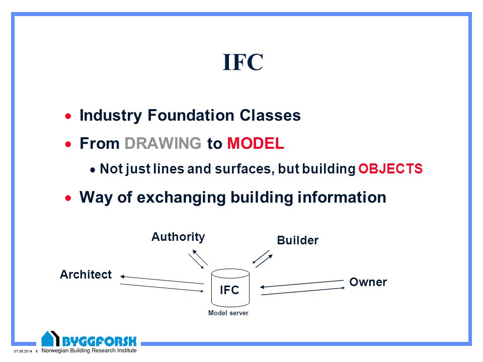07.06.2014 5 IFC Industry Foundation Classes From DRAWING to MODEL Not just lines and surfaces, but building OBJECTS Way of exchanging building information IFC Architect Authority Builder Owner Model server