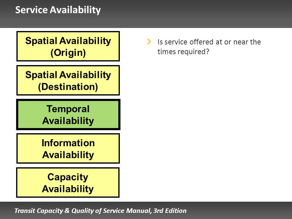 Transit Capacity & Quality of Service Manual, 3rd Edition Spatial Availability (Origin) Temporal Availability Information Availability Spatial Availability (Destination) Service Availability Is service offered at or near the times required.