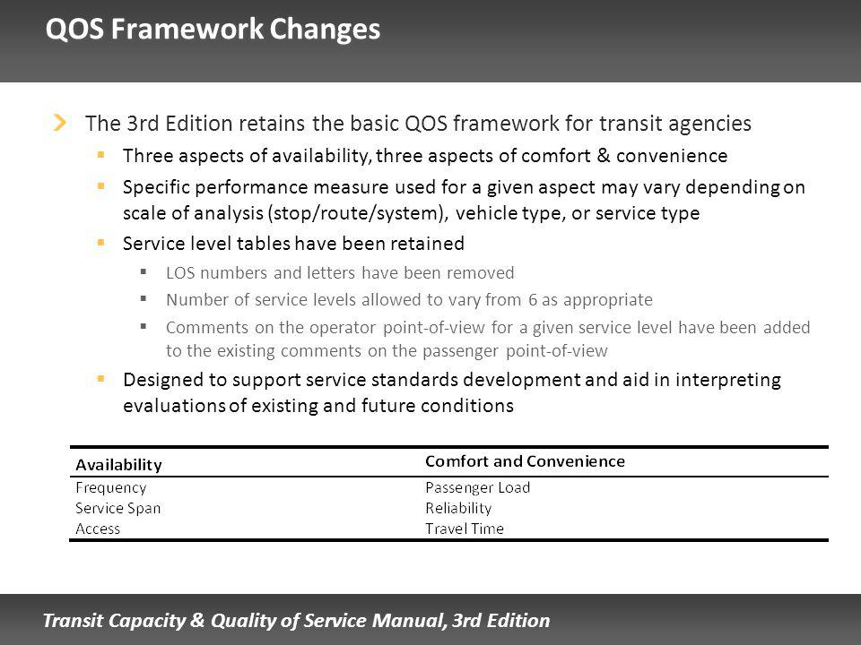 Transit Capacity & Quality of Service Manual, 3rd Edition QOS Framework Changes The 3rd Edition retains the basic QOS framework for transit agencies Three aspects of availability, three aspects of comfort & convenience Specific performance measure used for a given aspect may vary depending on scale of analysis (stop/route/system), vehicle type, or service type Service level tables have been retained LOS numbers and letters have been removed Number of service levels allowed to vary from 6 as appropriate Comments on the operator point-of-view for a given service level have been added to the existing comments on the passenger point-of-view Designed to support service standards development and aid in interpreting evaluations of existing and future conditions