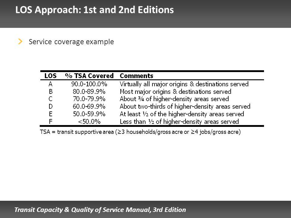 Transit Capacity & Quality of Service Manual, 3rd Edition LOS Approach: 1st and 2nd Editions TSA = transit supportive area (3 households/gross acre or 4 jobs/gross acre) Service coverage example