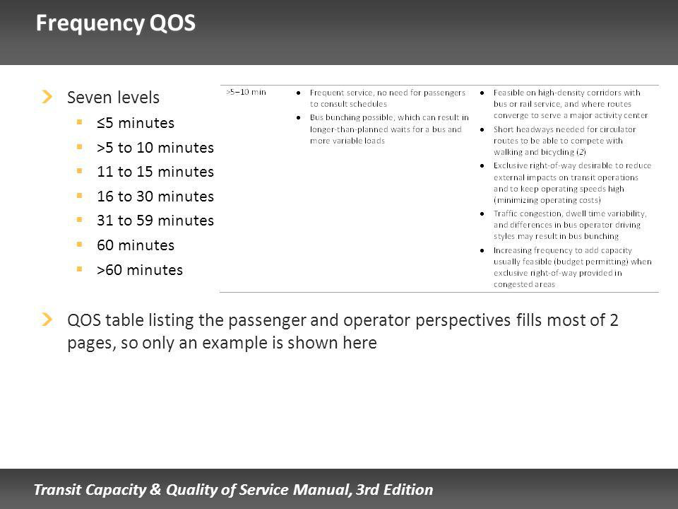 Transit Capacity & Quality of Service Manual, 3rd Edition Frequency QOS Seven levels 5 minutes >5 to 10 minutes 11 to 15 minutes 16 to 30 minutes 31 to 59 minutes 60 minutes >60 minutes QOS table listing the passenger and operator perspectives fills most of 2 pages, so only an example is shown here