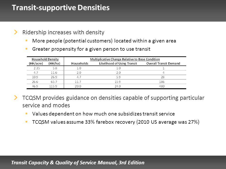 Transit Capacity & Quality of Service Manual, 3rd Edition Transit-supportive Densities Ridership increases with density More people (potential customers) located within a given area Greater propensity for a given person to use transit TCQSM provides guidance on densities capable of supporting particular service and modes Values dependent on how much one subsidizes transit service TCQSM values assume 33% farebox recovery (2010 US average was 27%)
