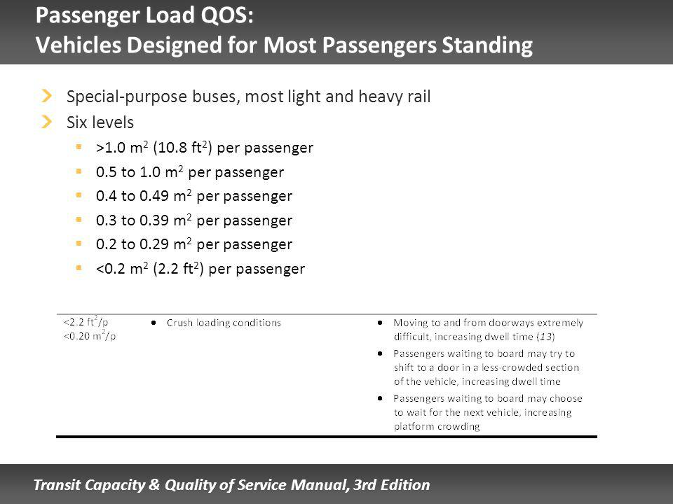 Transit Capacity & Quality of Service Manual, 3rd Edition Passenger Load QOS: Vehicles Designed for Most Passengers Standing Special-purpose buses, most light and heavy rail Six levels >1.0 m 2 (10.8 ft 2 ) per passenger 0.5 to 1.0 m 2 per passenger 0.4 to 0.49 m 2 per passenger 0.3 to 0.39 m 2 per passenger 0.2 to 0.29 m 2 per passenger <0.2 m 2 (2.2 ft 2 ) per passenger