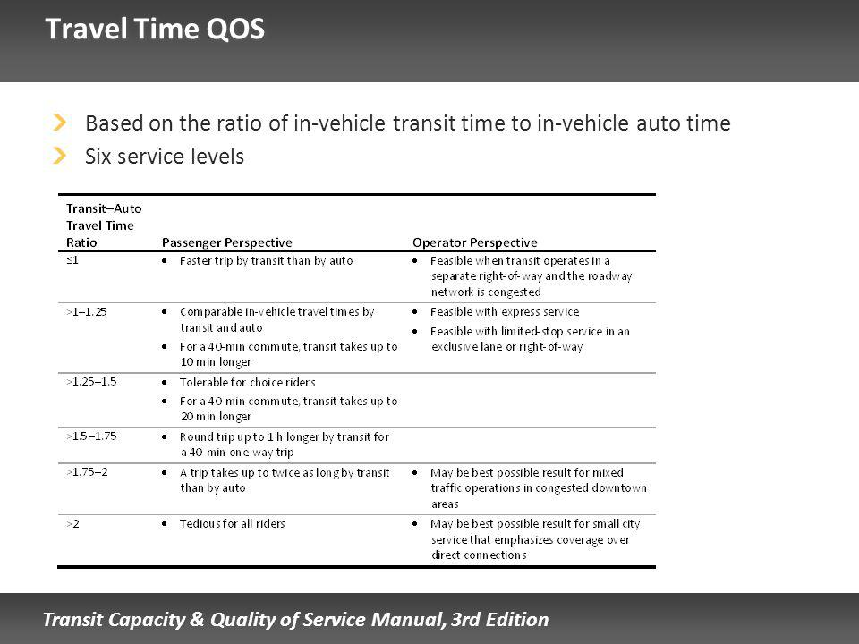 Transit Capacity & Quality of Service Manual, 3rd Edition Based on the ratio of in-vehicle transit time to in-vehicle auto time Six service levels Travel Time QOS