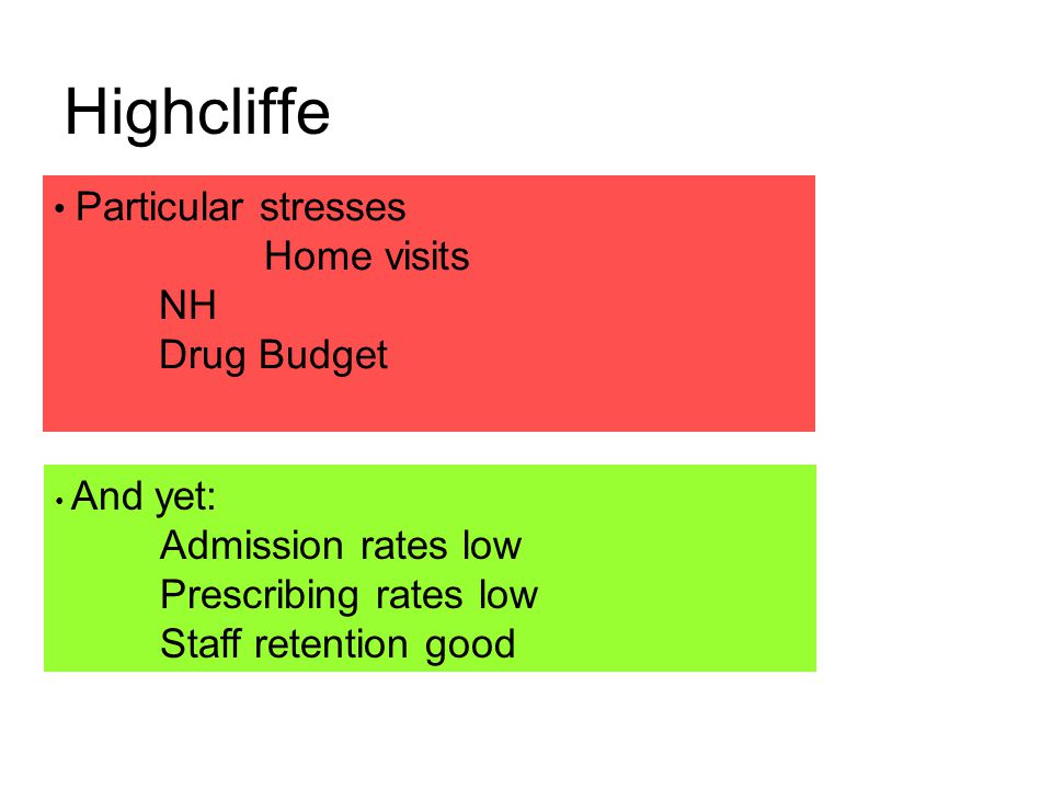 Highcliffe Particular stresses Home visits NH Drug Budget And yet: Admission rates low Prescribing rates low Staff retention good