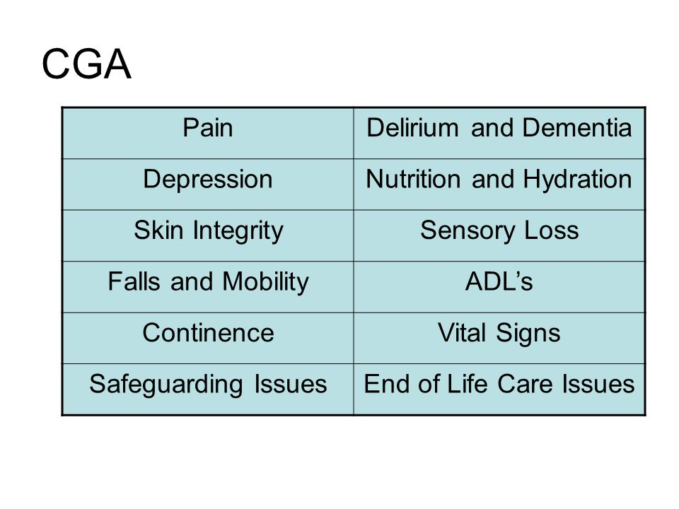 CGA PainDelirium and Dementia DepressionNutrition and Hydration Skin IntegritySensory Loss Falls and MobilityADLs ContinenceVital Signs Safeguarding IssuesEnd of Life Care Issues