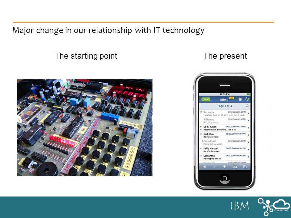 IBM Major change in our relationship with IT technology The starting pointThe present