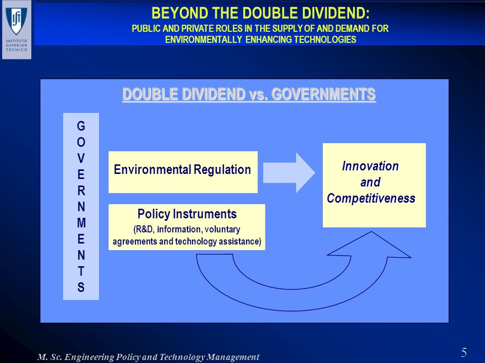 5 BEYOND THE DOUBLE DIVIDEND: PUBLIC AND PRIVATE ROLES IN THE SUPPLY OF AND DEMAND FOR ENVIRONMENTALLY ENHANCING TECHNOLOGIES BEYOND THE DOUBLE DIVIDEND: PUBLIC AND PRIVATE ROLES IN THE SUPPLY OF AND DEMAND FOR ENVIRONMENTALLY ENHANCING TECHNOLOGIES M.