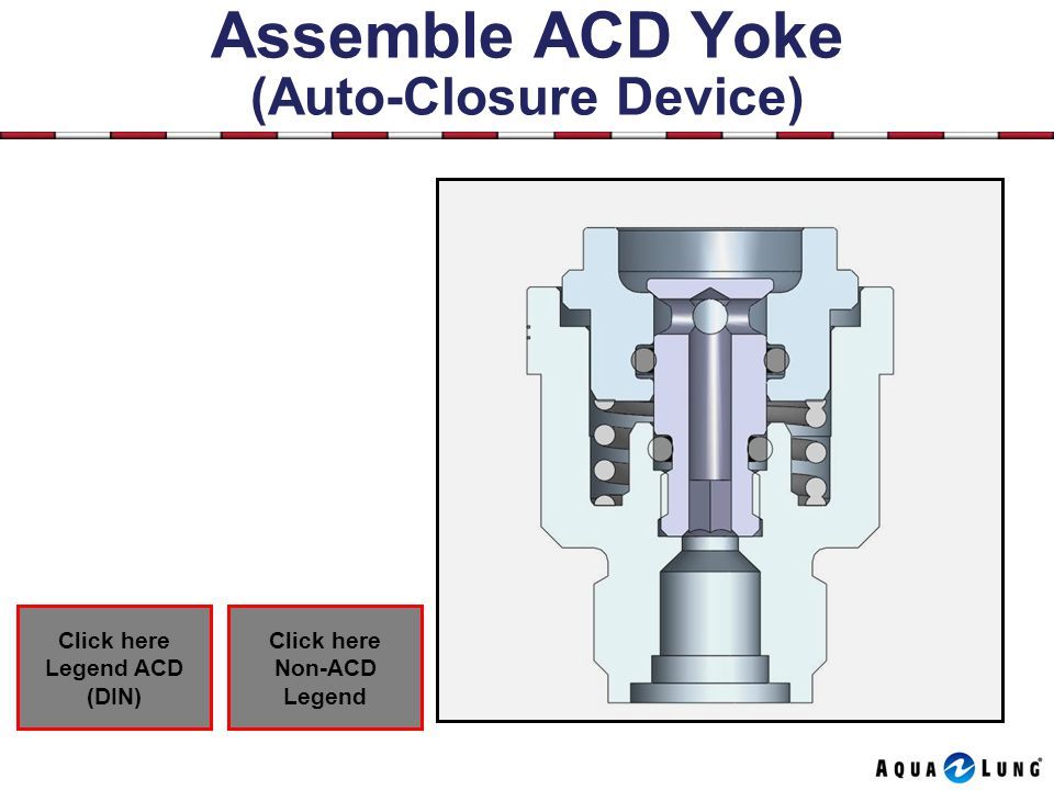 Assemble ACD Yoke (Auto-Closure Device) Click here Non-ACD Legend Click here Legend ACD (DIN)