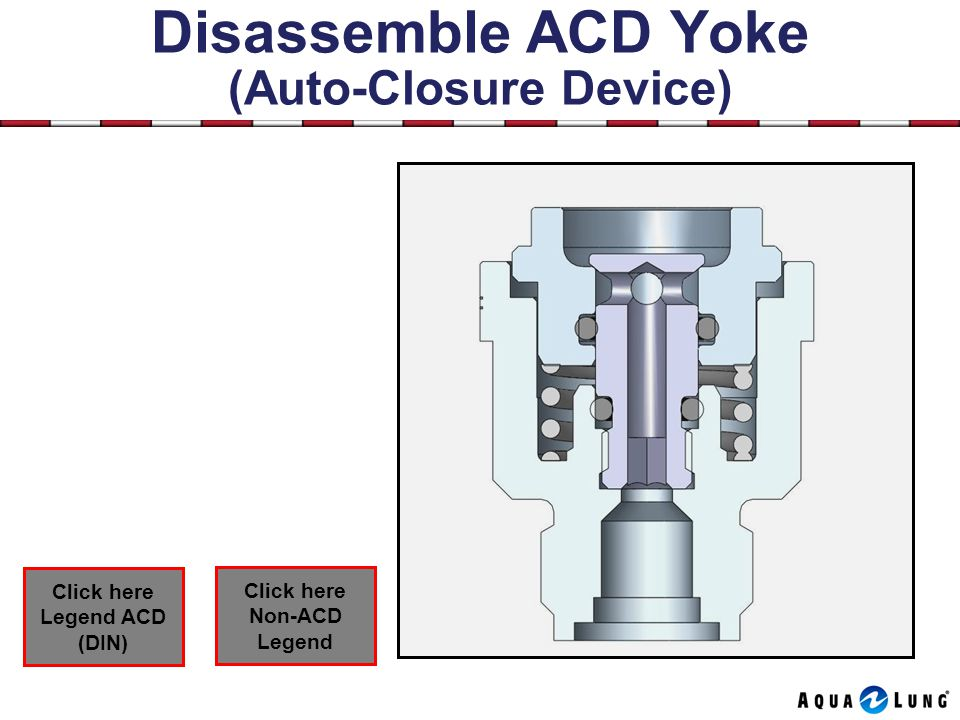 Disassemble ACD Yoke (Auto-Closure Device) Click here Non-ACD Legend Click here Legend ACD (DIN)