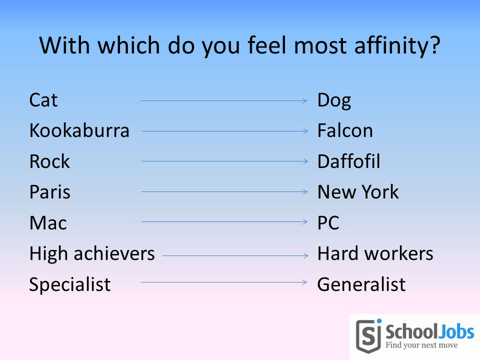 With which do you feel most affinity.