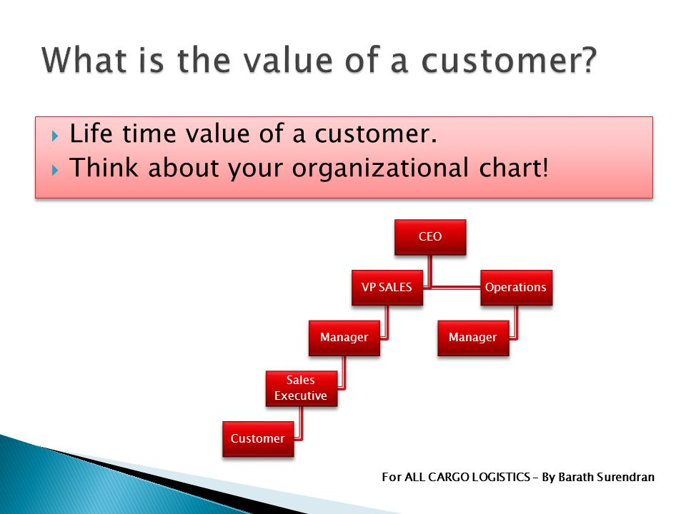 Life time value of a customer. Think about your organizational chart.