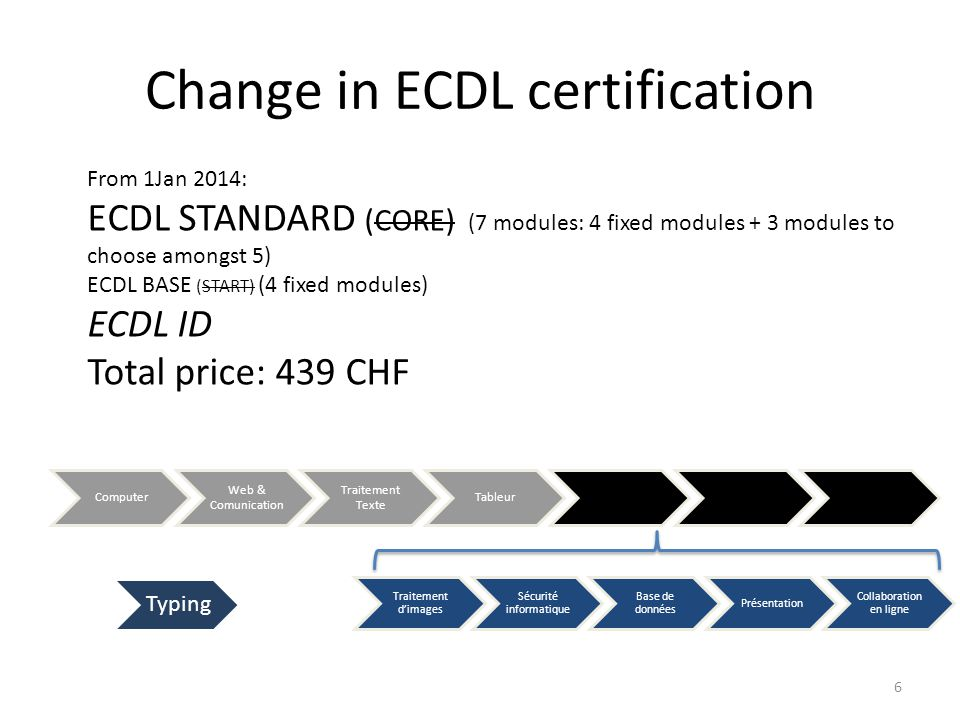 Change in ECDL certification 6 Computer Web & Comunication Traitement Texte Tableur Traitement dimages Sécurité informatique Base de données Présentation Collaboration en ligne From 1Jan 2014: ECDL STANDARD (CORE) (7 modules: 4 fixed modules + 3 modules to choose amongst 5) ECDL BASE (START) (4 fixed modules) ECDL ID Total price: 439 CHF Typing