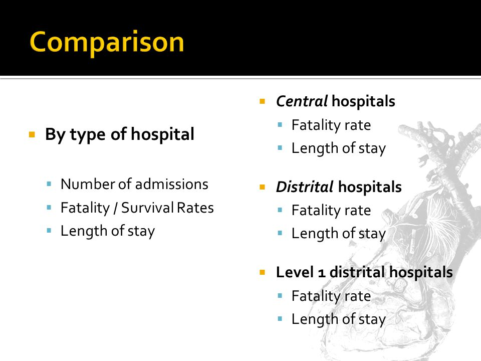 By type of hospital Number of admissions Fatality / Survival Rates Length of stay Central hospitals Fatality rate Length of stay Distrital hospitals Fatality rate Length of stay Level 1 distrital hospitals Fatality rate Length of stay