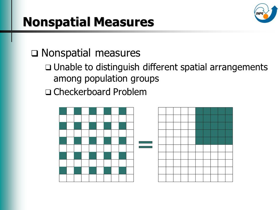 Nonspatial Measures Nonspatial Measures Nonspatial measures Unable to distinguish different spatial arrangements among population groups Checkerboard Problem