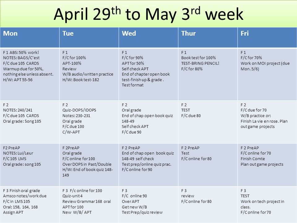 April 29 th to May 3 rd week MonTueWedThurFri F 1 ABS: 50% work.