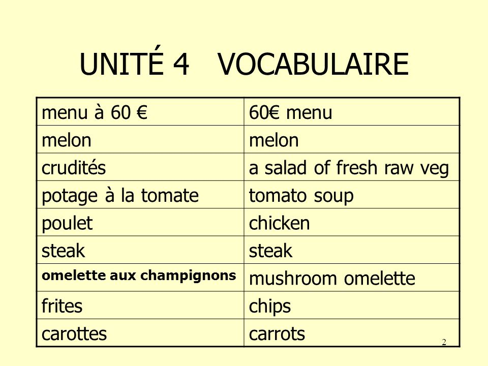 1 AU SECOURS UNITÉ 4 AIM to understand restaurant menus and order a meal