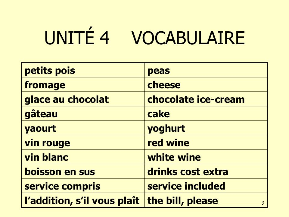 2 UNITÉ 4 VOCABULAIRE menu à 60 60 menu melon cruditésa salad of fresh raw veg potage à la tomatetomato soup pouletchicken steak omelette aux champignons mushroom omelette friteschips carottescarrots
