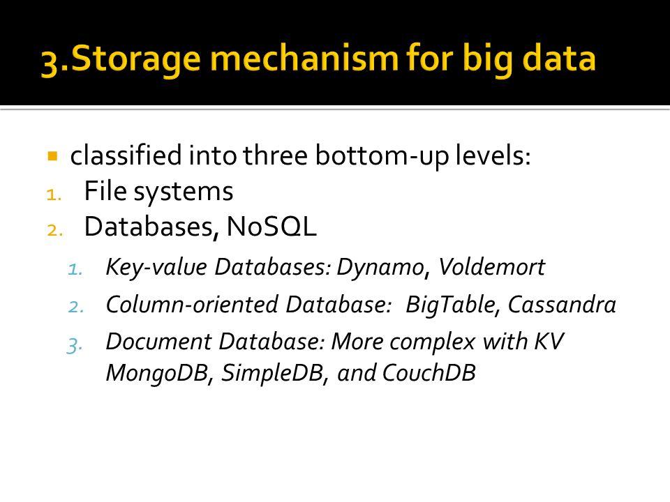 Big Data Analytics CE Dep, IAUSDJ ac ir Rouhollah Nabati (12