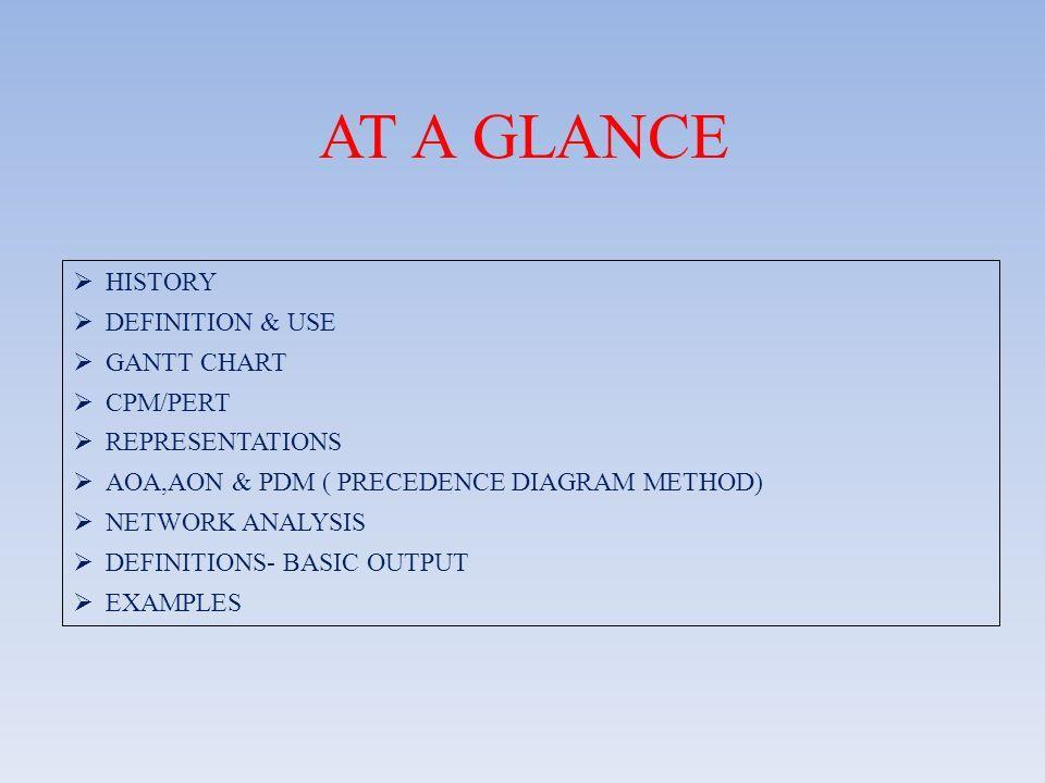 Critical path method precedence diagrams sandeep digavalli 2 at a glance history definition use gantt chart cpmpert representations aoaaon pdm precedence diagram method network analysis ccuart Gallery