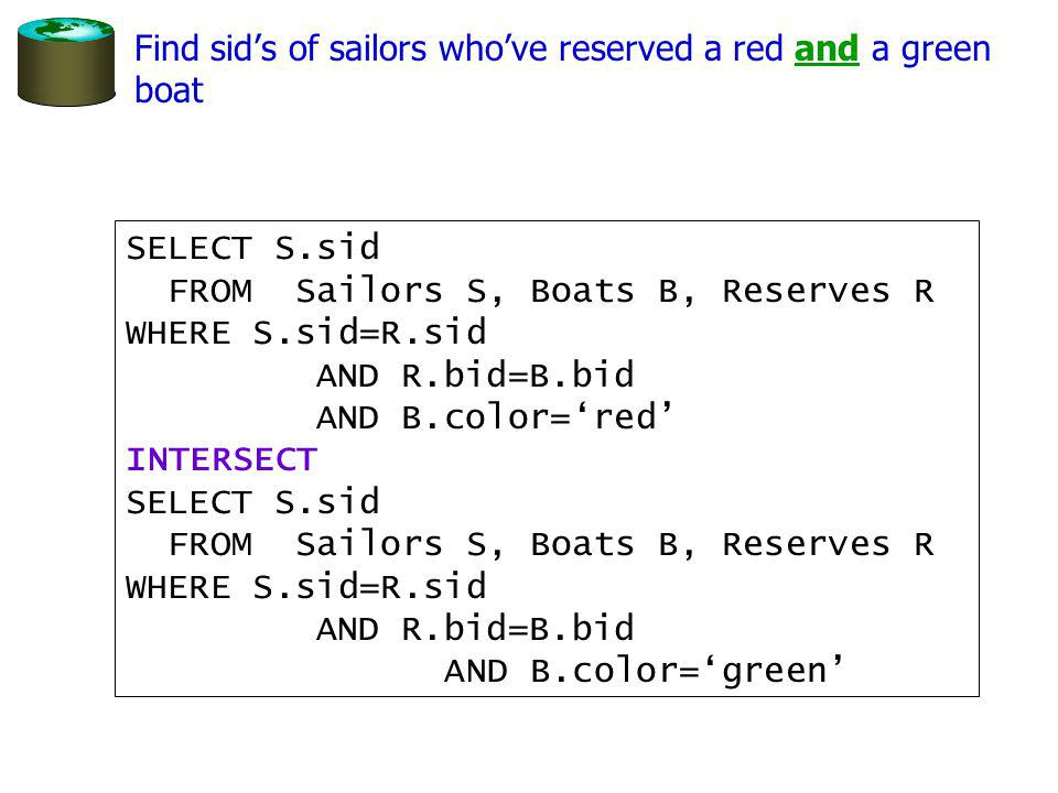 SELECT S.sid FROM Sailors S, Boats B, Reserves R WHERE S.sid=R.sid AND R.bid=B.bid AND B.color=red INTERSECT SELECT S.sid FROM Sailors S, Boats B, Reserves R WHERE S.sid=R.sid AND R.bid=B.bid AND B.color=green