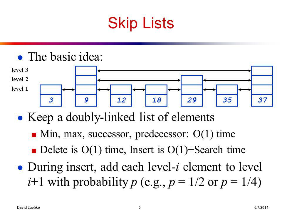 David Luebke 5 6/7/2014 Skip Lists The basic idea: Keep a doubly-linked list of elements Min, max, successor, predecessor: O(1) time Delete is O(1) time, Insert is O(1)+Search time During insert, add each level-i element to level i+1 with probability p (e.g., p = 1/2 or p = 1/4) level 1 391218293537 level 2 level 3