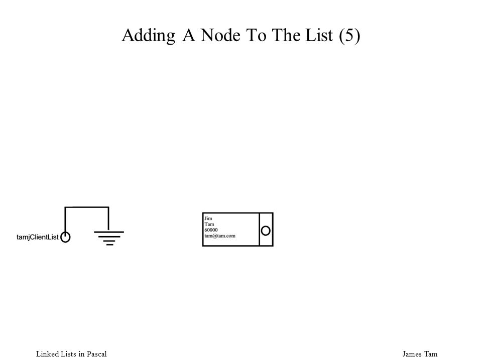 James Tam Linked Lists in Pascal Adding A Node To The List (5)