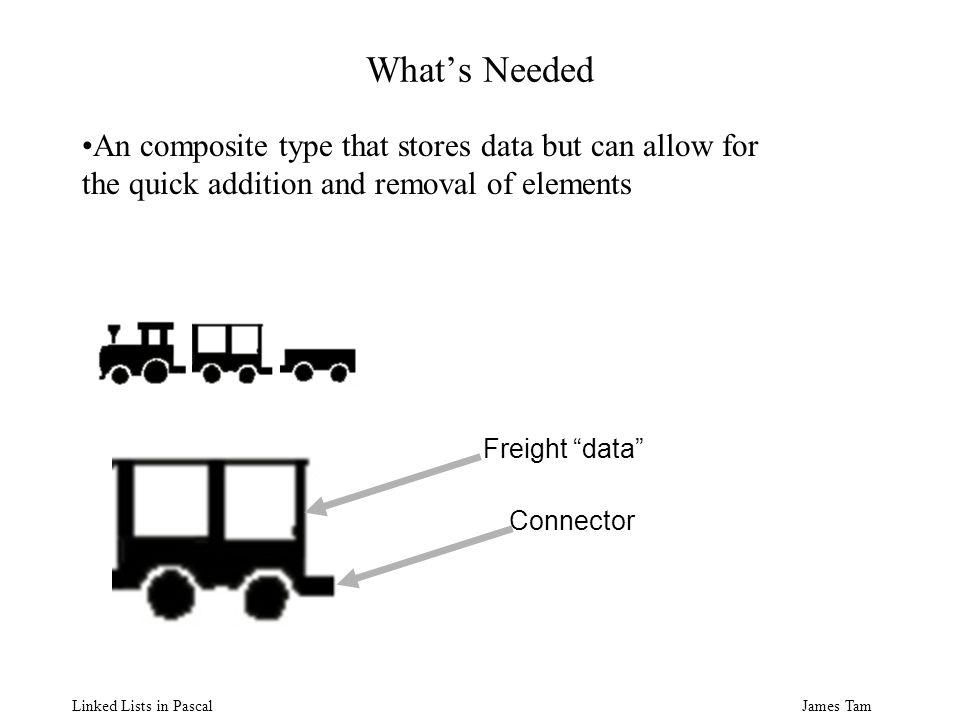 James Tam Linked Lists in Pascal Whats Needed An composite type that stores data but can allow for the quick addition and removal of elements Freight data Connector