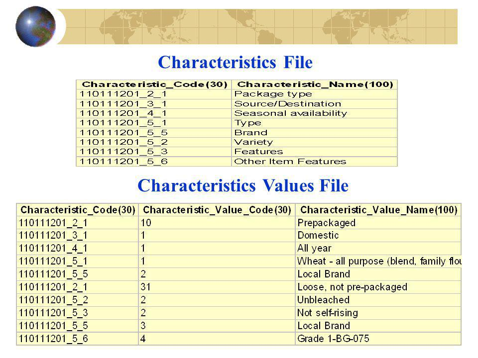Characteristics File Characteristics Values File