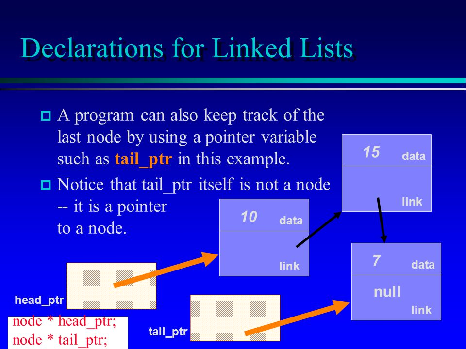 Declarations for Linked Lists p p A program can also keep track of the last node by using a pointer variable such as tail_ptr in this example.