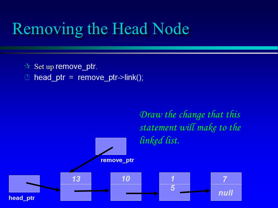 Removing the Head Node 10 1515 7 null head_ptr 13 Set up.