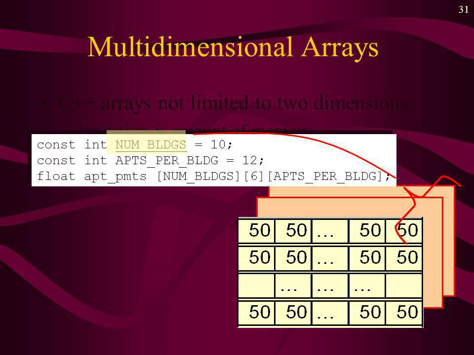 30 Alternate 2-D Array Definition Think of the 2-D array as an array of arrays Example Each element of renters is an array of rent_pmts typedef float rent_pmts [12]; rent_pmts renters [6]; 01…501…5 0 1 … 10 11