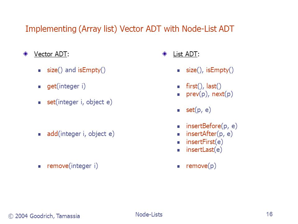 © 2004 Goodrich, Tamassia Node-Lists16 Implementing (Array list) Vector ADT with Node-List ADT Vector ADT: size() and isEmpty() get(integer i) set(integer i, object e) add(integer i, object e) remove(integer i) List ADT: size(), isEmpty() first(), last() prev(p), next(p) set(p, e) insertBefore(p, e) insertAfter(p, e) insertFirst(e) insertLast(e) remove(p)